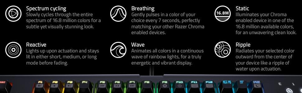 Razer Widow Chroma Clicky Mechanical Gaming Keyboard (Black)