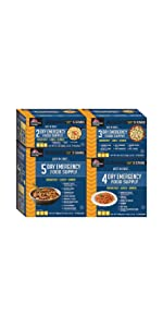 emegency food supply; emergency food kit; camping food; two week food supply; mre