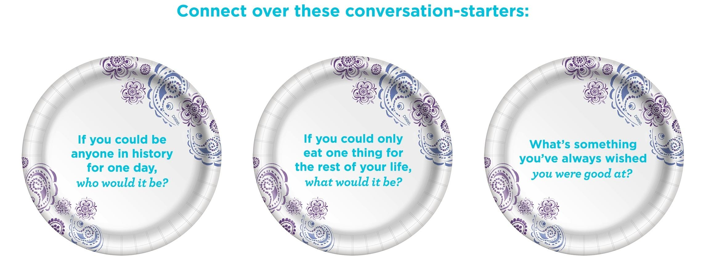 Amazon com: Dixie Everyday Paper Plates, 10 1/16