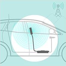 Drive 4G-X Expands