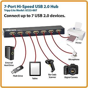 Tripp Lite 7-Port USB 2.0 Mobile Hi-Speed Hub Notebook Laptop Bus Power AC
