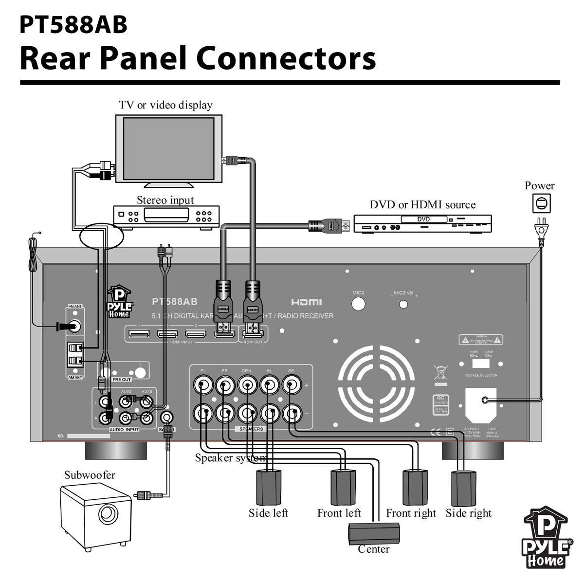 5.1 Surround Sound Wiring Diagram from m.media-amazon.com