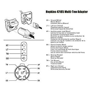 Hopkins Trailer Plug Wiring Diagram from m.media-amazon.com