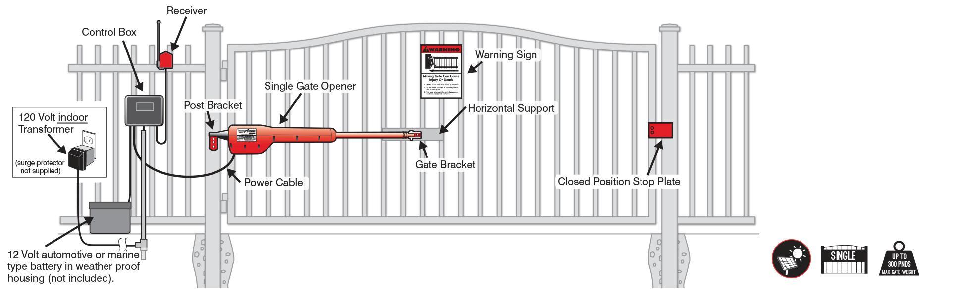 fm200 diagram