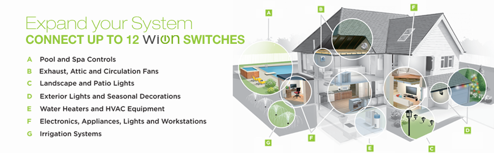 wion;woods;connected home;wemo switch;wemo light swtich;wifi outlet;wemo outlet;wifi plug;echo;