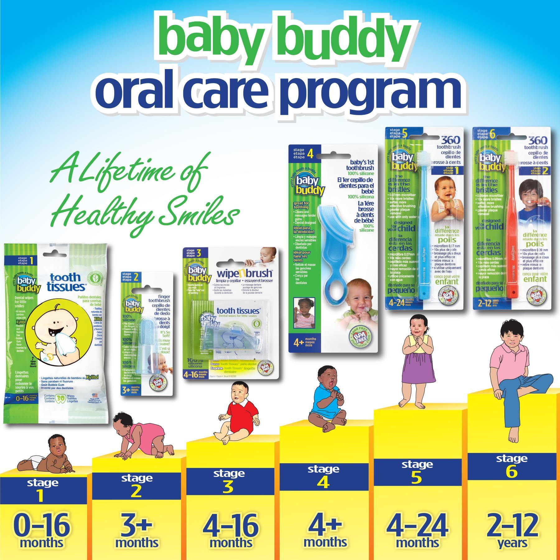 Amazon.com: Baby Buddy – Cinta de Seguridad, secures ...