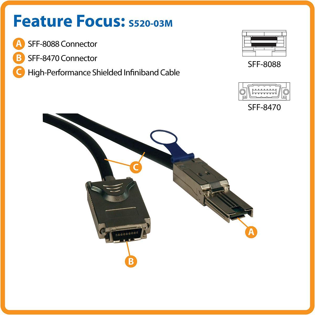 how to connect sas drive to sas controller