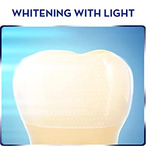 Whitening, bright smile, Crest