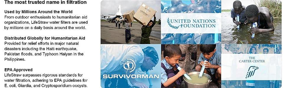 Life Straw Personal water filter for survival, emergency preparedness, emergency prep, survival kit.