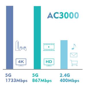 wavlink wifi router
