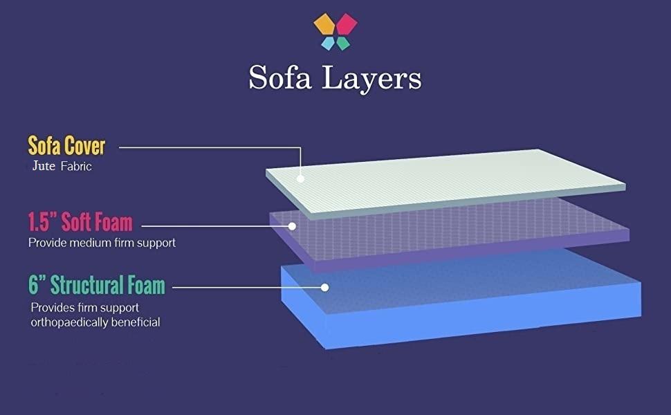 sofa layer