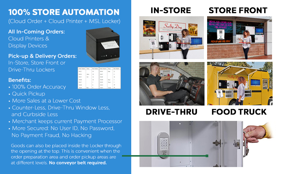 MySingleLink Smart Lockers 100% Automated Benefits