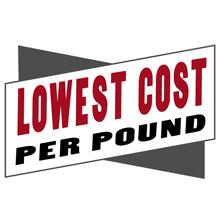 Lowest Cost per Pound