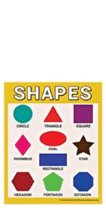 School Smarts Geometric Shapes Poster