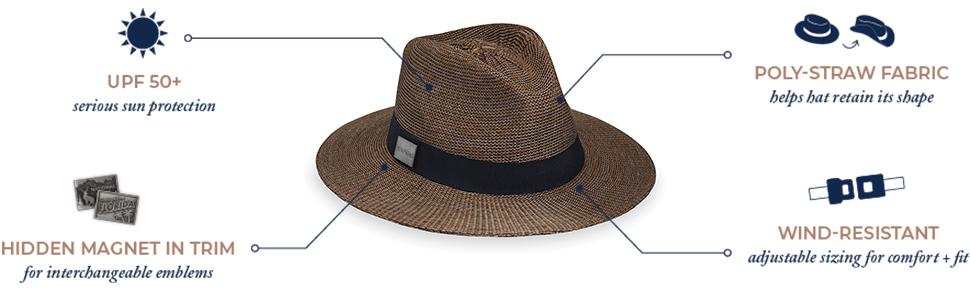 CARKELLA by wallaroo hat company luxury sun protection active adventure upf 50 unisex sun hat
