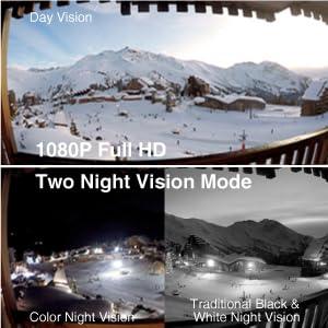1080P HD Color night vision Colour