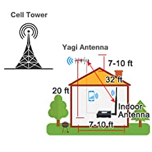 signal booster easy to install