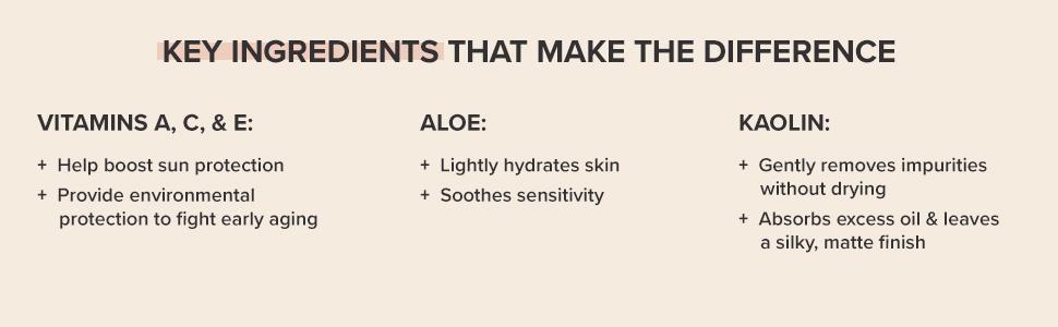 Vitamin A, vitamin E and vitamin C skin helps boost sun protection, while aloe hydrates skin.