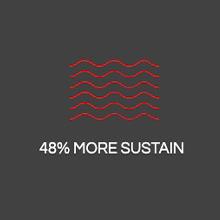 48 more sustain
