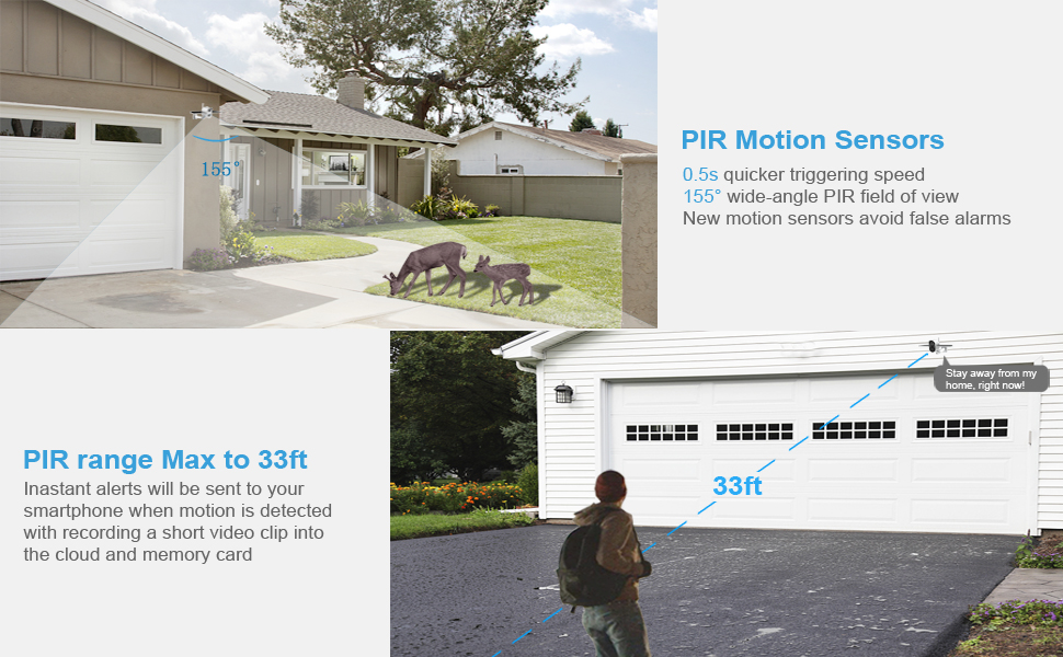 Advanced PIR Motion Sensors