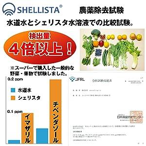 日本食品検査センター