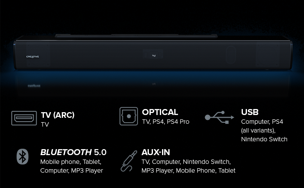 soundbar and its connectivity options, including TV(ARC), USB, AUX, Bluetooth 5.0, and Optical