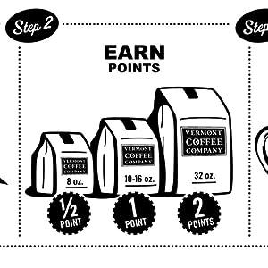 Vermont Coffee Company Medium Whole bean coffee organic gmo-free espresso aeropress drip cold brew