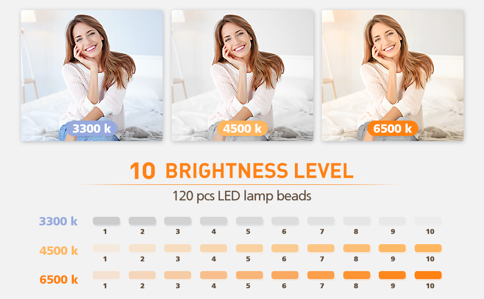 3 light modes and 10 brightness level