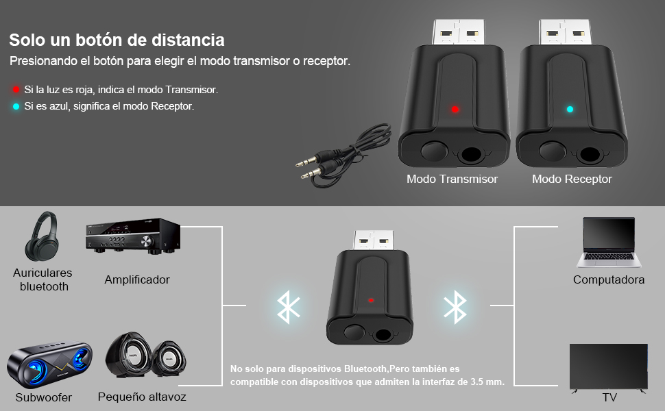 Abafia Adaptador Bluetooth USB V5.0, 2-en-1 Receptor Bluetooth y Transmisor Bluetooth, con Audio Inalámbrico 3.5MM Cable, para TV y PC, Audio del Automóvil: Amazon.es: Electrónica