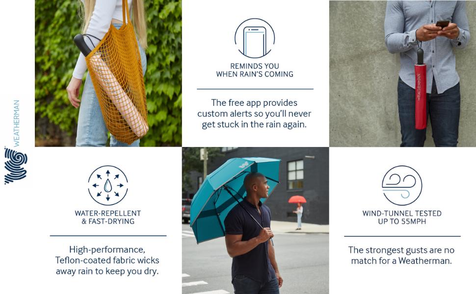 weatherman umbrella features