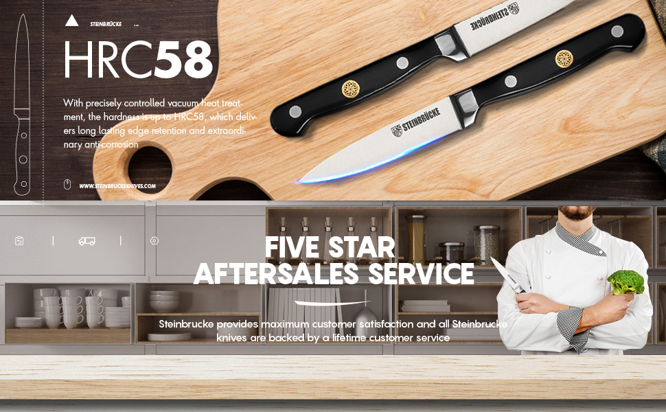 HRC58 and Five Star Aftersales Service
