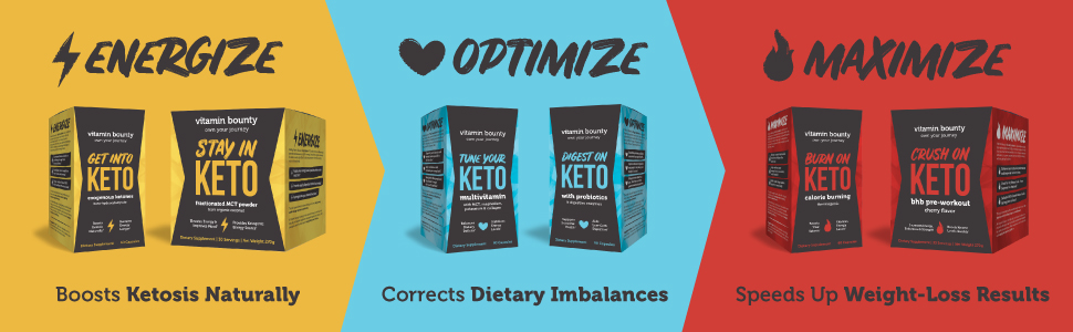 keto, keto pills, keto diet, ketosis, diet pills, easy diet