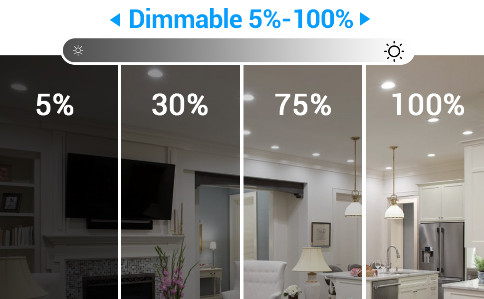 Ultra-Thin Led Recessed Lights
