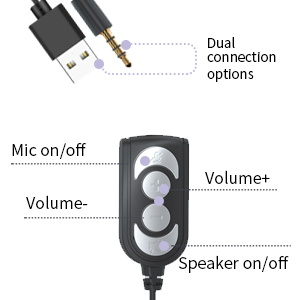 EBODA D298PLUS Headset , 3.5mm/USB 2-in-1 Detachable Plug