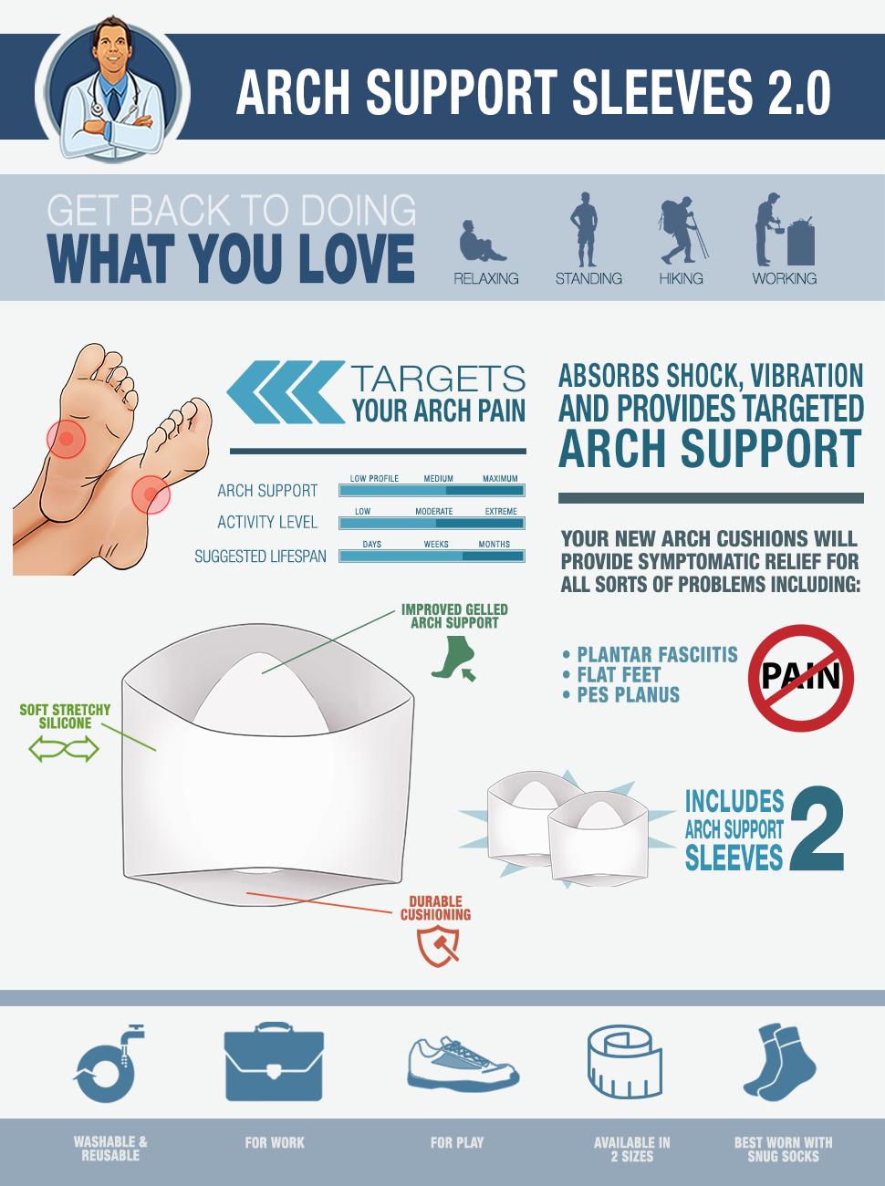 achiles arch bands brace compression fasciitis fascitis feet flat foot heel high insert inserts