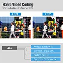 H.265 Video Coding