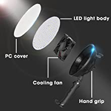 Bi-Color Dimmable LED Photography Studio Lighting Kit