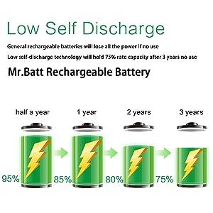 Low Self Discharge