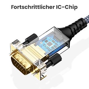 HDMI auf VGA Kabel-Snowkids 1.8 Meter Vergoldete HDMI auf VGA Kabel Konverter Nylon geflochten VGA Kabel Unterst/ützung 1080P Kompatibel f/ür Computer,Desktop,Laptop,PC,Monitor,Projektor,HDTV-Grau