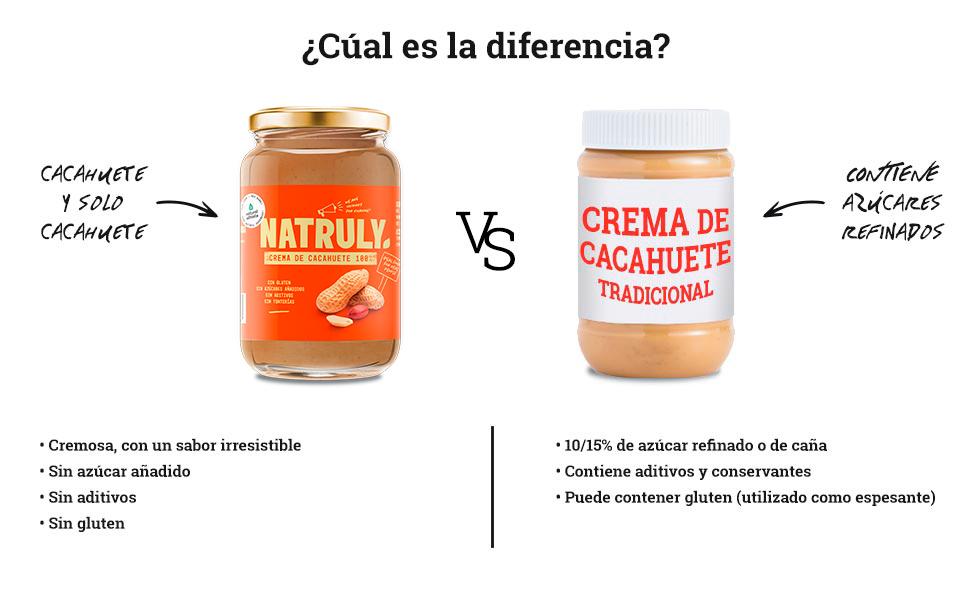 Crema de Cacahuete NATRULY Sin Azúcar, Vegana, Sin Gluten, Sin Lactosa, 100% Cacahuete -Pack 2x500g (antes Natural Athlete)