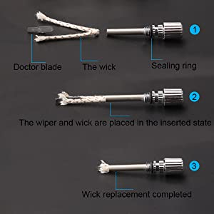 Steps to replace the wick