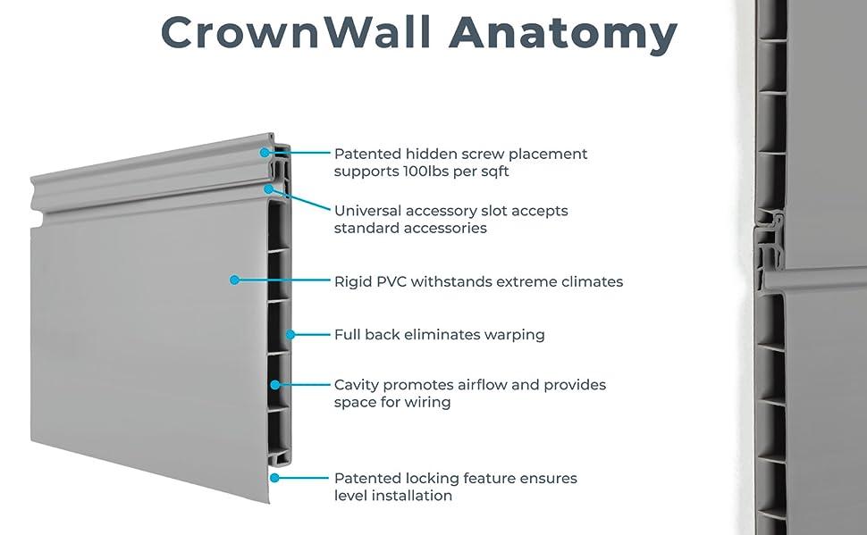 crownwall, slatwall, anatomy
