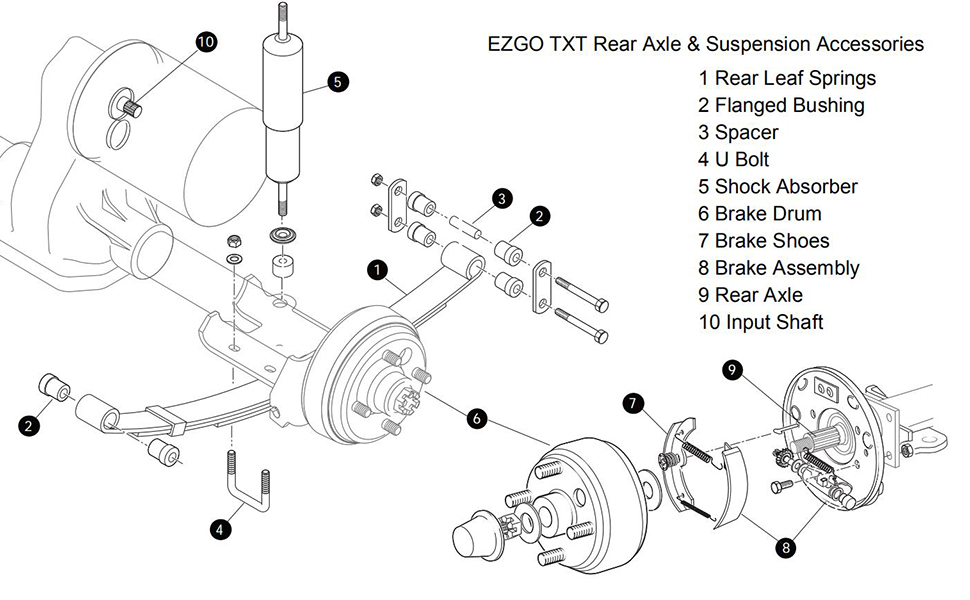 Ezgo Gas Golf Cart Rear Axle Parts Diagrams - Fusebox and Wiring Diagram  device-quest - device-quest.paoloemartina.itdiagram database - paoloemartina.it