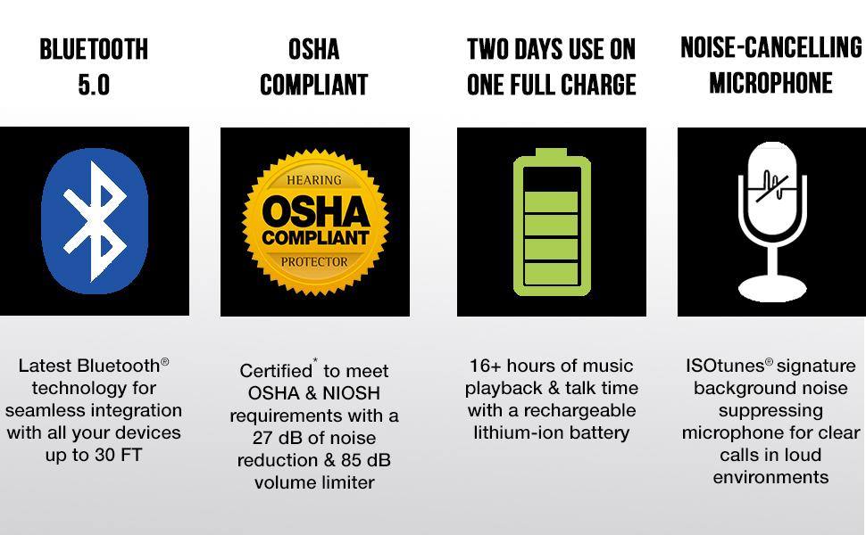 Bluetooth 5.0 osha compliant niosh 27 db isolating earbuds earphones hearing protection noise earpro