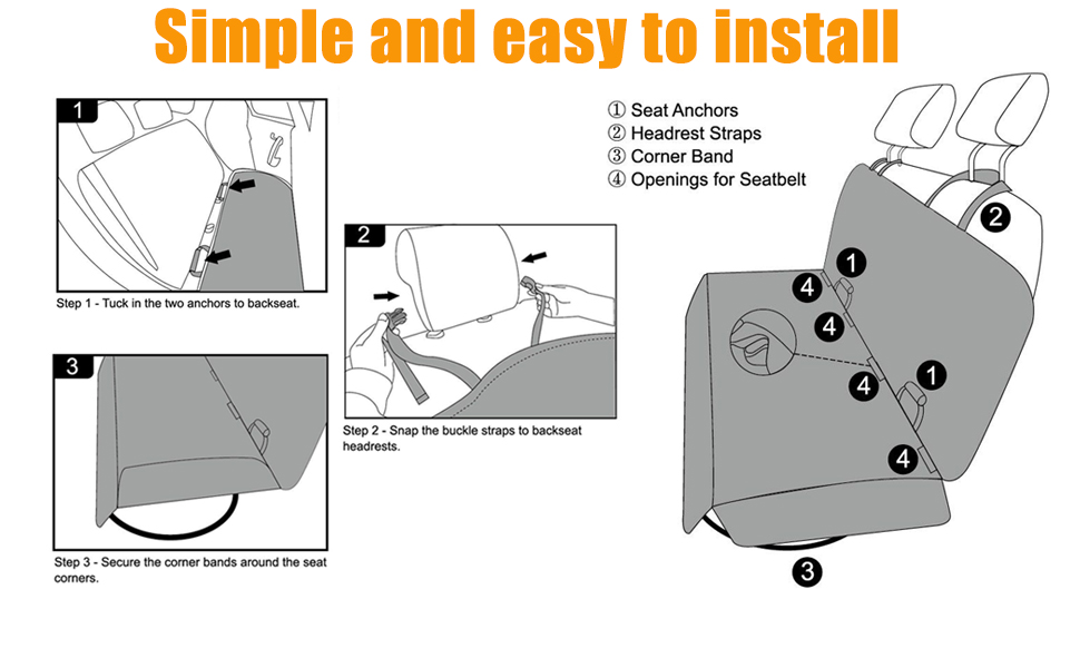 Simple and easy to install