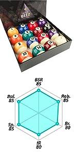 std pool ball