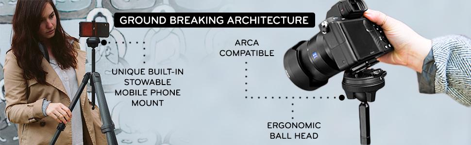 Ground breaking architecture arca compatible