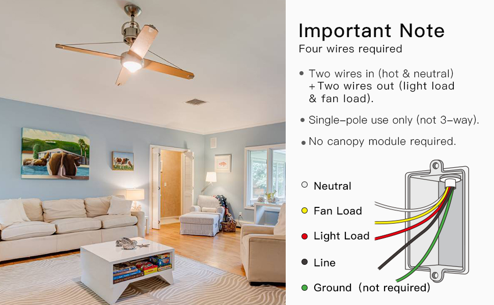 Treatlife Smart Ceiling Fan Control And Light Dimmer Switch Works With Treatlife