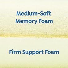 memory foam dog bed orthopedic comfortable support sleep soft
