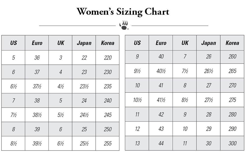 Bearpaw Women's Size Chart